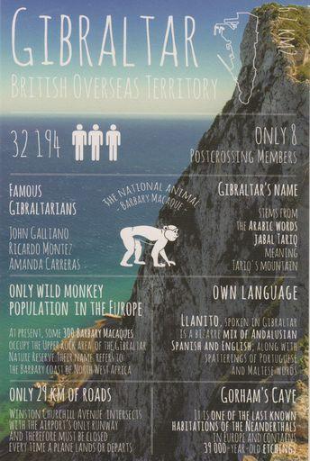 Gibraltar (Dep UK)