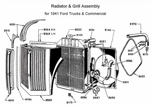 photo  z detail information radiator  u0026 grill assy for 1941