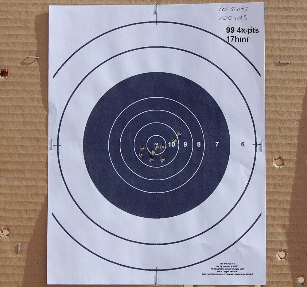 1st monthly FTF invitational Results. - .22 Rifle/Rimfire Discussion